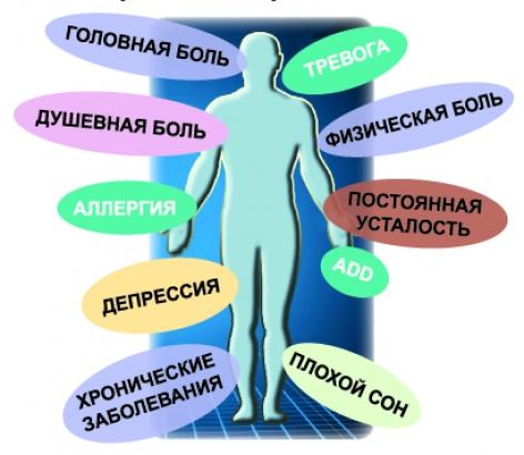 Маточные трубы непроходимость методы лечения